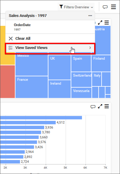 View Dashboard views